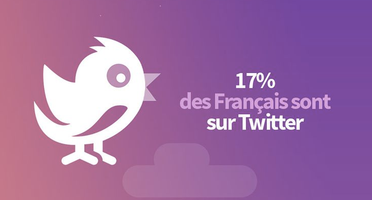 le marketing d u2019influence sur twitter  u2013 boulevard du web