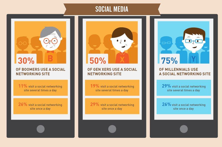 infographie social media