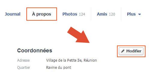 Coordonnées Facebook