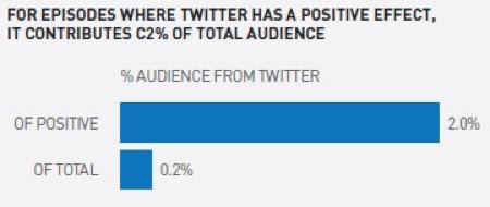 twitter-effect