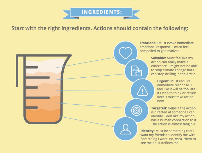 ingredients-social-action