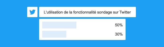 sondage-twitter-cover