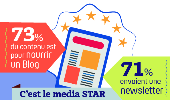content-marketing-stat