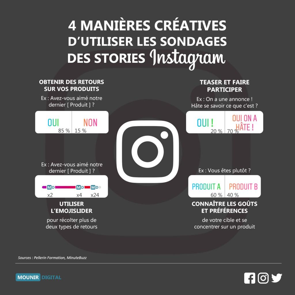 sondage-stories-instagram-mounir-digital